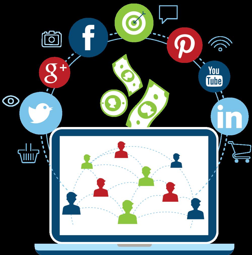 A közösségi média felületek a személyes értékesítésben